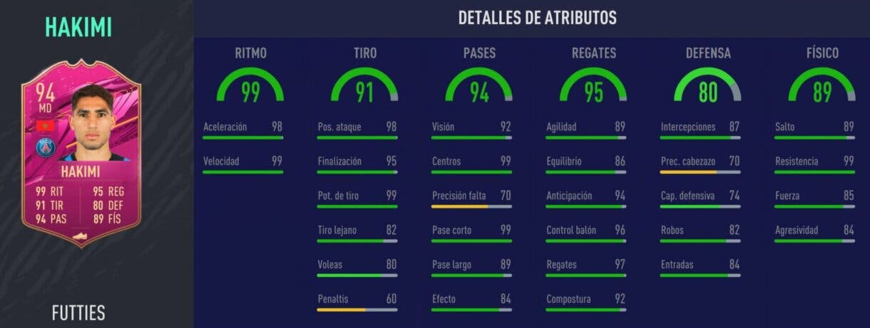 Stats in game de Hakimi FUTTIES. FIFA 21 Ultimate Team