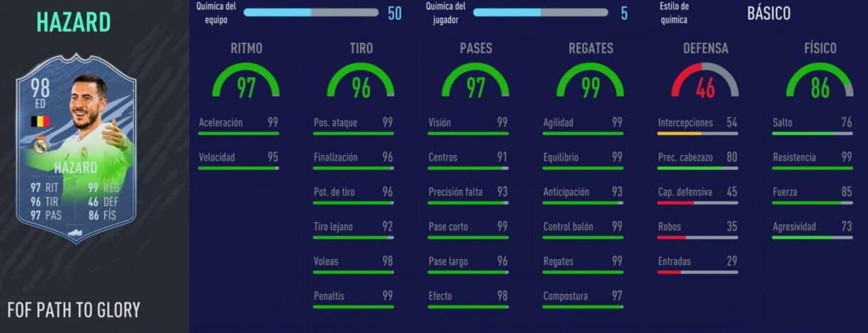 FIFA 21: los mejores extremos derechos de cada liga relación calidad/precio stats in game de Hazard FOF