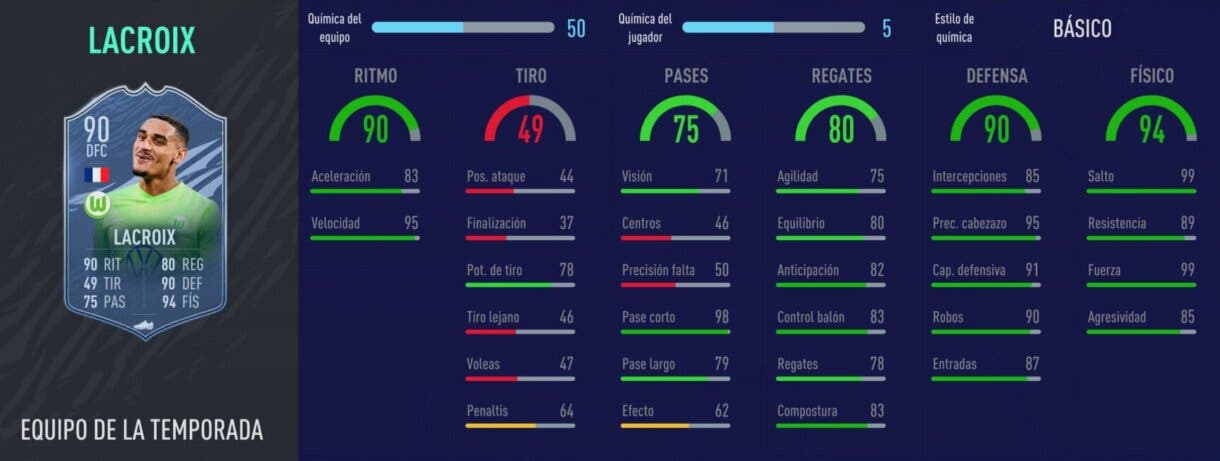 FIFA 21 Ultimate Team los mejores centrales de bajo precio para cada liga stats in game Lacroix TOTS