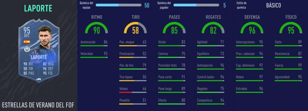 FIFA 21 Ultimate Team los mejores centrales de bajo precio para cada liga stats in game Laporte Summer Stars