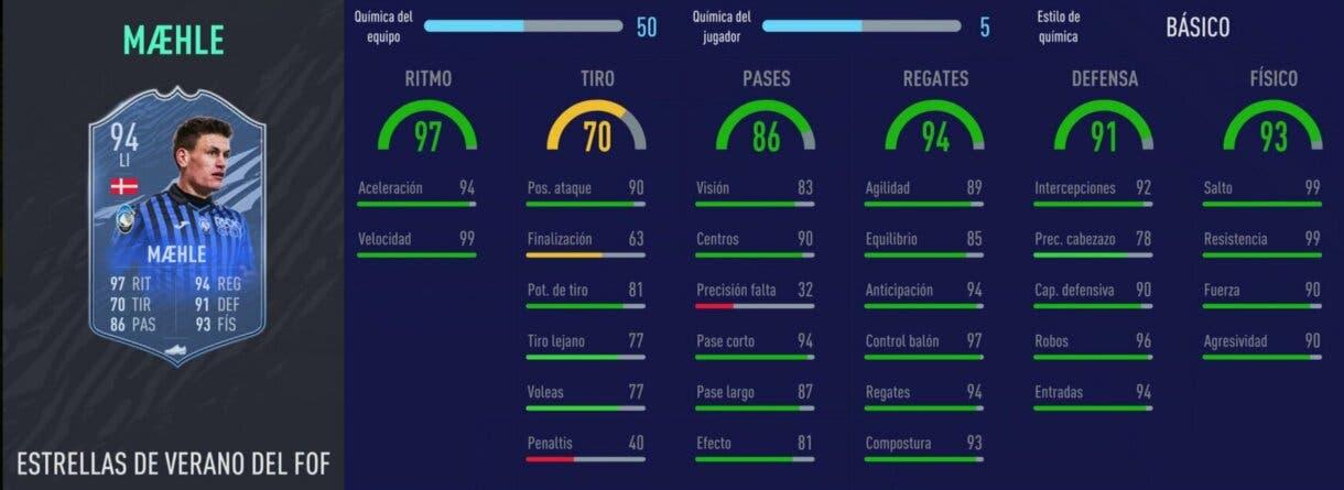 FIFA 21: los mejores laterales izquierdos de cada liga relación calidad/precio Ultimate Team Stats in game Maehle Summer Stars