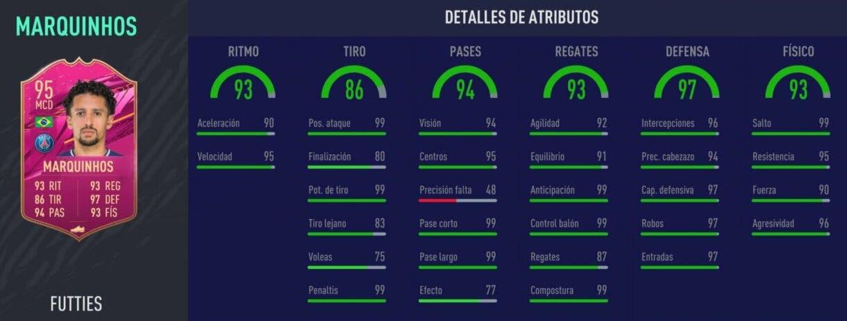 Stats in game de Marquinhos FUTTIES. FIFA 21 Ultimate Team