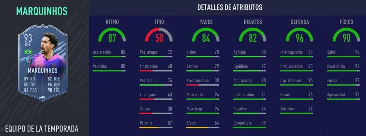 FIFA 21 Ultimate Team los mejores centrales de bajo precio para cada liga stats in game Marquinhos TOTS