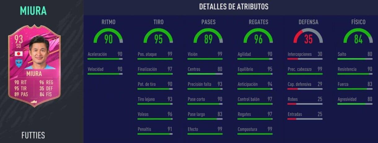 Stats in game de Miura FUTTIES. FIFA 21 Ultimate Team