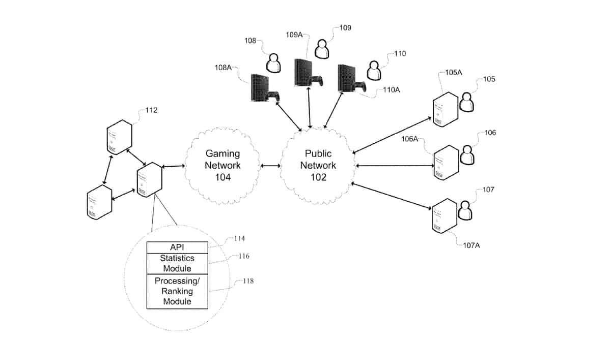 patente torneos ps5