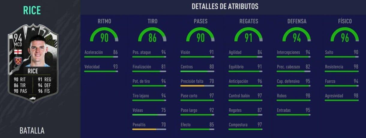 Stats in game de Rice Showdown. FIFA 21 Ultimate Team
