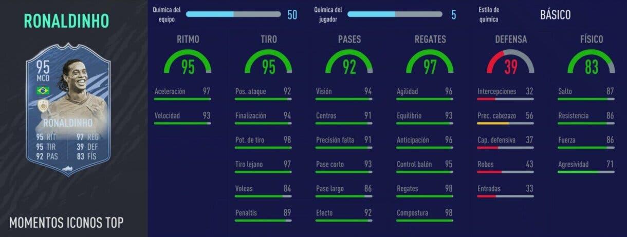 FIFA 21: uno de los mejores Iconos Moments llegaría próximamente como SBC Ronaldinho Moments Ultimate Team stats in game