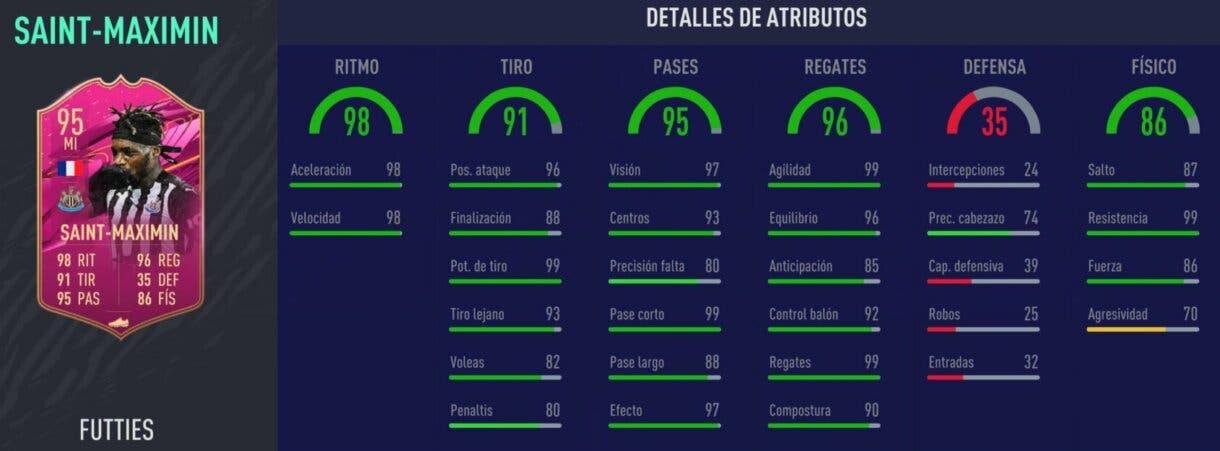 Stats in game de Saint-Maximin FUTTIES. FIFA 21 Ultimate Team