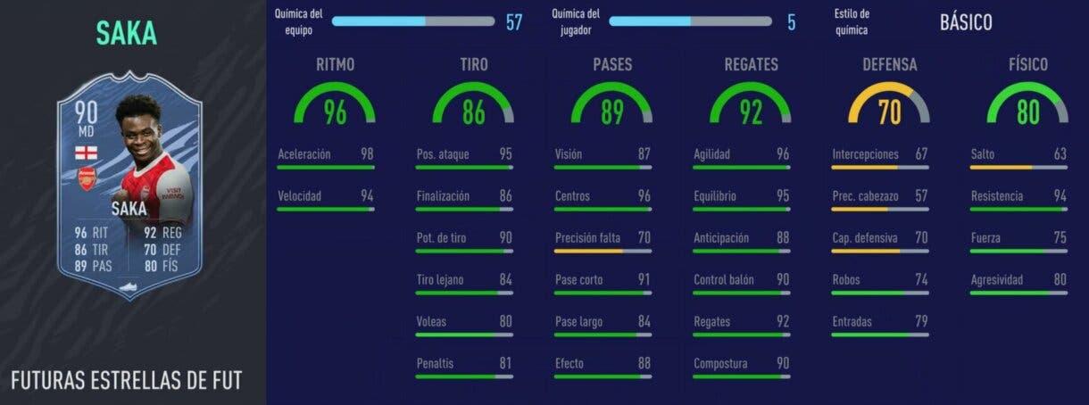 FIFA 21: los mejores extremos derechos de cada liga relación calidad/precio stats in game de Saka Future Stars