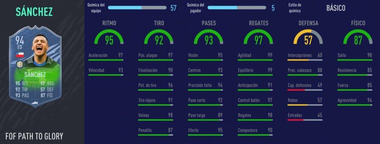 FIFA 21: los mejores extremos derechos de cada liga relación calidad/precio stats in game de Alexis Sánchez Festival of FUTball