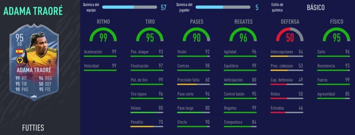 Stats in game de Adama Traoré FUTTIES. FIFA 21: el nuevo FUTTIES gratuito es la carta que la Premier League necesitaba Ultimate Team