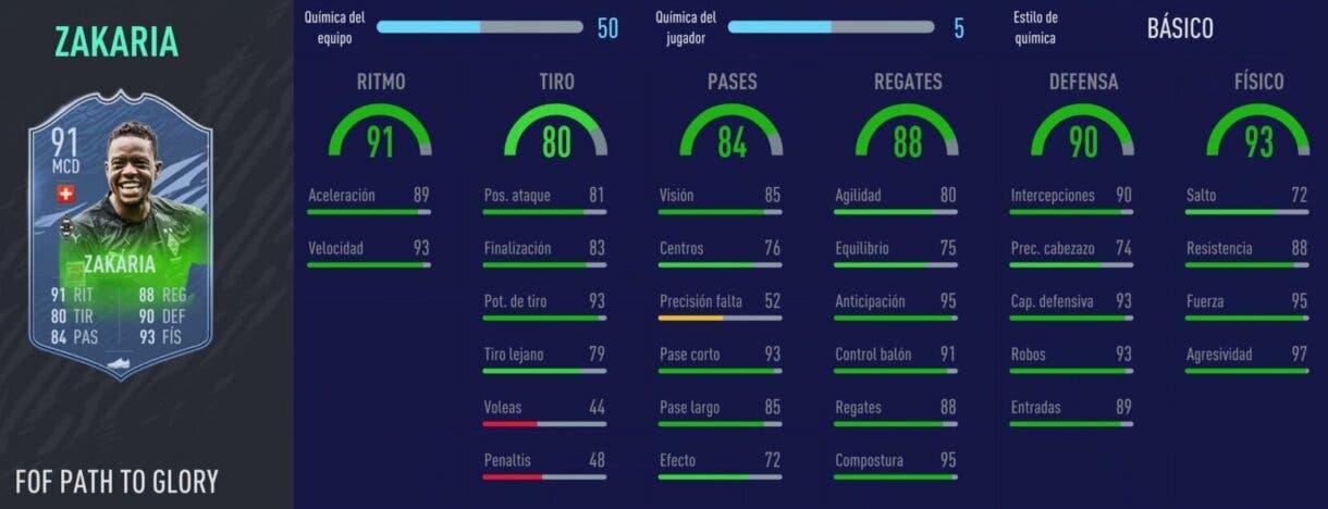 FIFA 21: los mediocentros defensivos más interesantes relación calidad/precio Zakaria Festival of FUTball