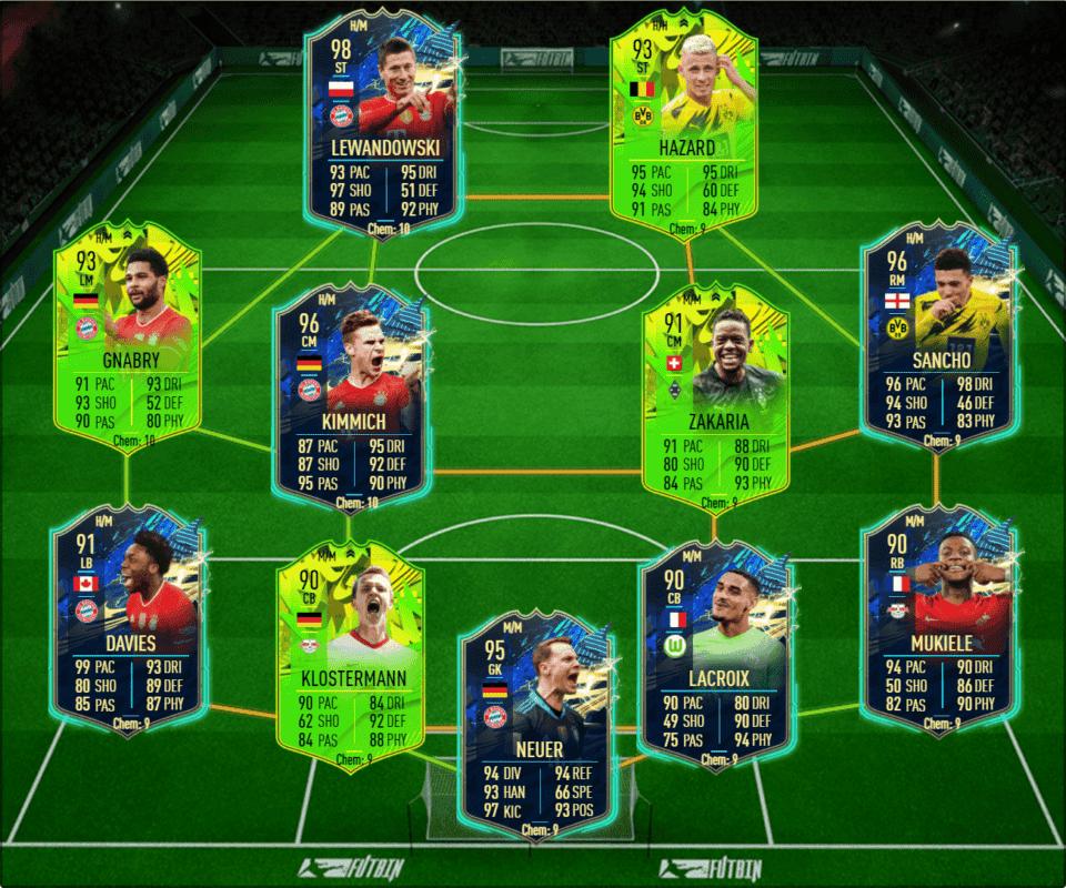 FIFA 21: las mejores plantillas de la Bundesliga, relación calidad/precio, para el próximo FUT Champions equipo 1