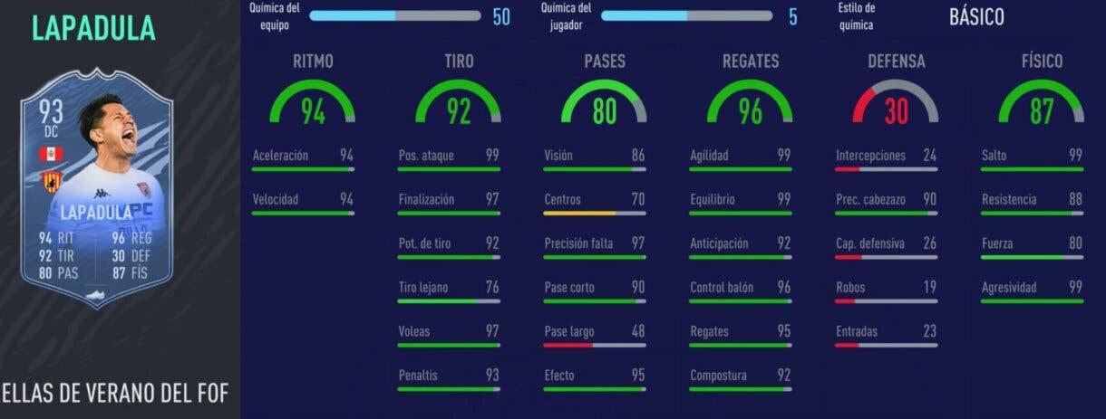 FIFA 21: los mejores delanteros de la Serie A relación calidad/precio stats in game Lapadula TOTS