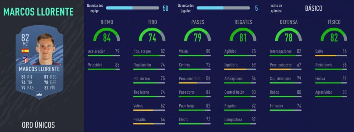 FIFA 22 medias: jugadores útiles de la Liga Santander con probabilidades de ser aún mejores (segunda parte) Ultimate Team Marcos Llorente