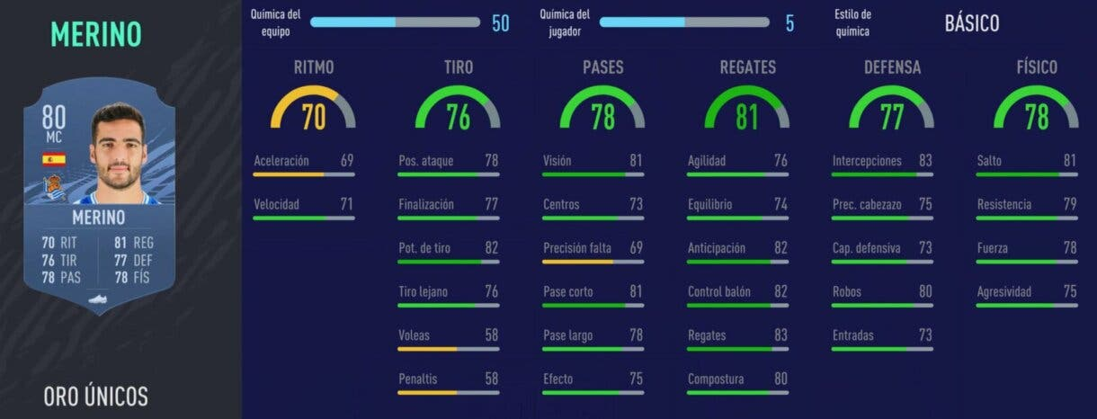 FIFA 22 medias: jugadores útiles de la Liga Santander con probabilidades de ser aún mejores (segunda parte) Ultimate Team Mikel Merino