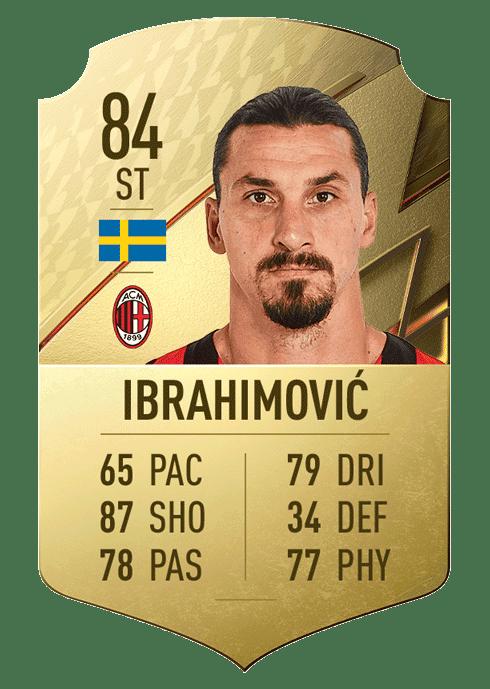 FIFA 22 Ultimate Team Serie A TOP 20 FUT 22