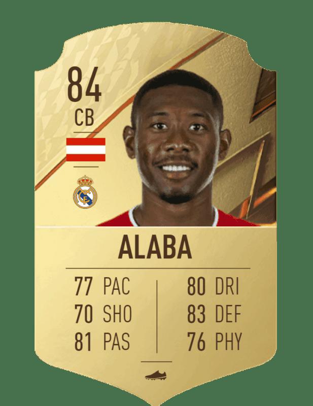 FIFA 22 medias: estas son las cartas oficiales del Real Madrid en Ultimate Team Alaba