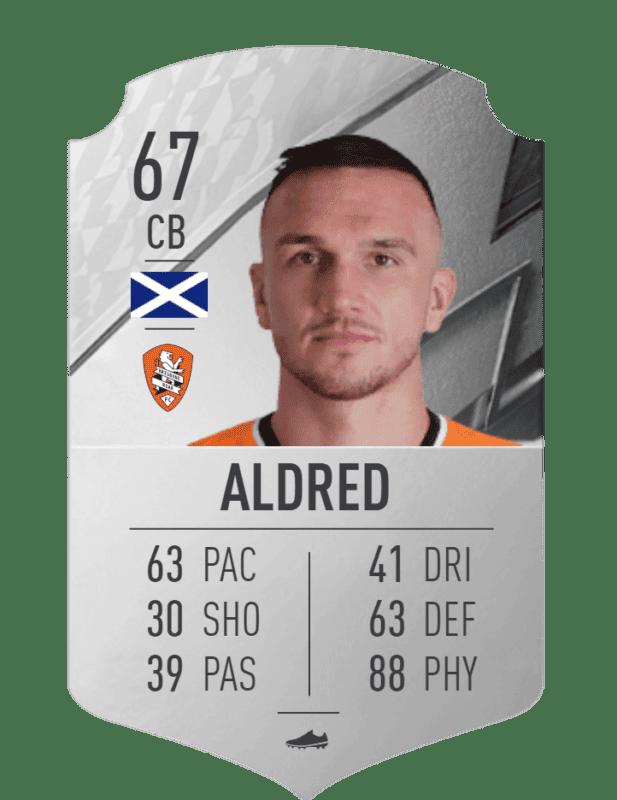 FIFA 22 medias: los jugadores con más físico en Ultimate Team y Modo Carrera Aldred