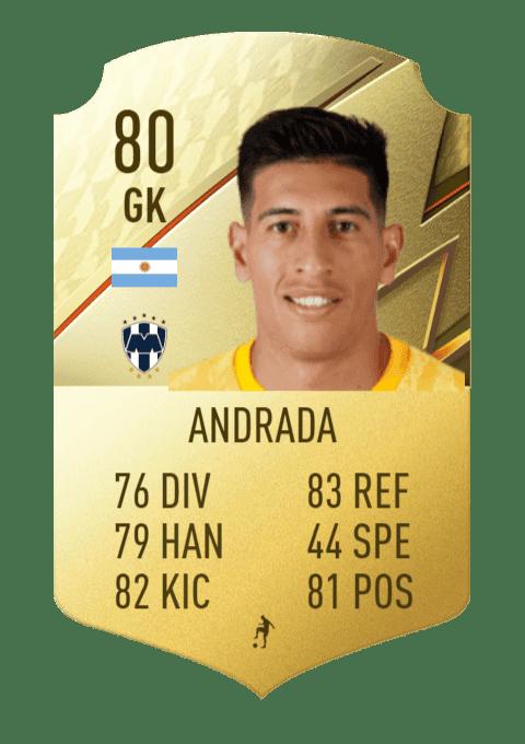 FIFA 22 medias: estas son las mejores cartas de la Primera División de México (Liga BBVA MX) Ultimate Team Andrada