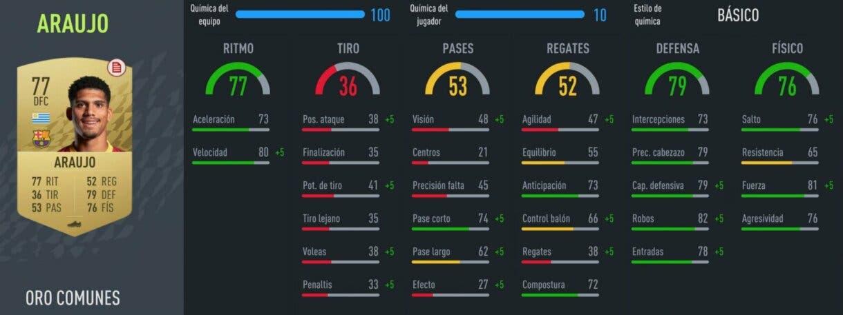 FIFA 22: los mejores centrales baratos de la Liga Santander para empezar Ultimate Team stats in game Araujo