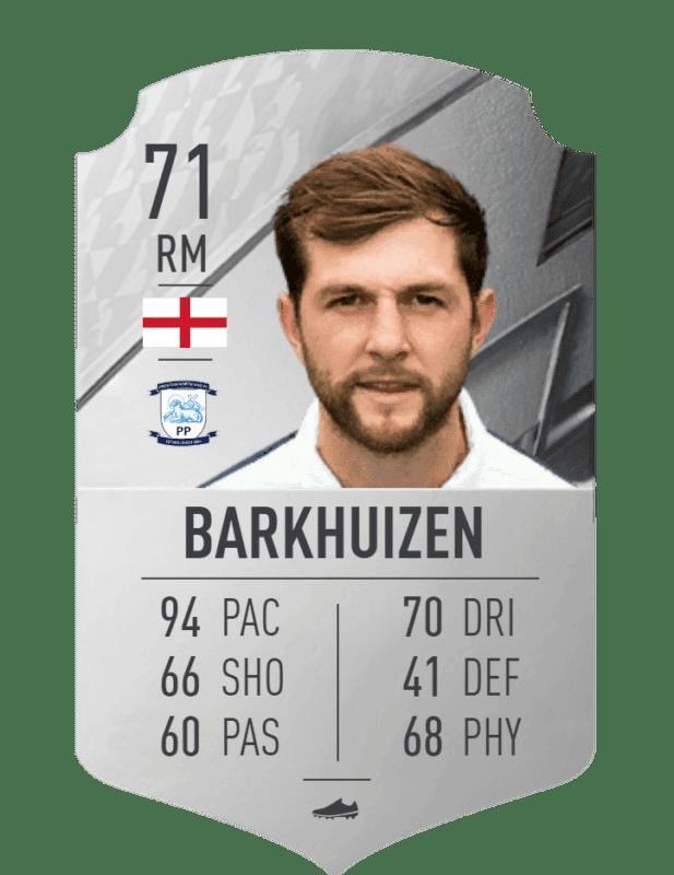 FIFA 22 medias: estos son los jugadores más rápidos de Ultimate Team y Modo Carrera Barkhuizen