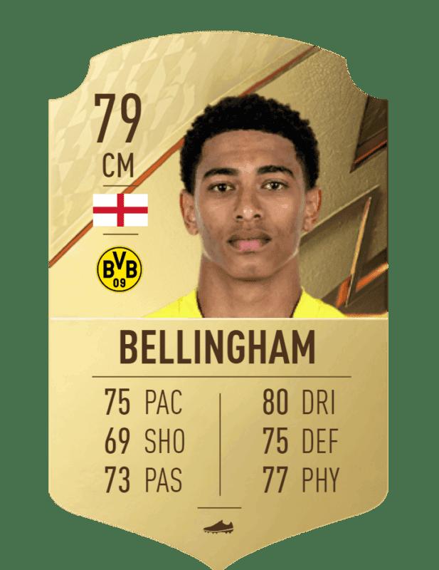 FIFA 22 medias: reveladas más cartas oficiales de Ultimate Team Bellingham