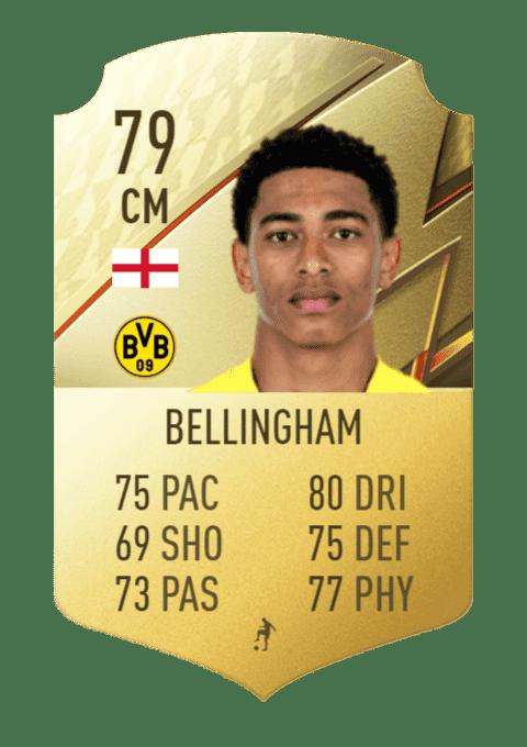FIFA 22 medias: estas son las cartas del Borussia Dortmund Bellingham