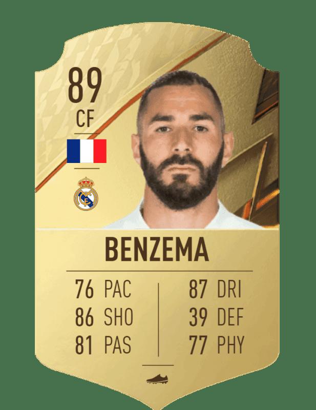 FIFA 22 medias: estas son las cartas oficiales del Real Madrid en Ultimate Team Benzema