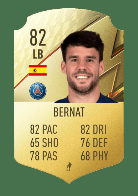 FIFA 22 medias: estas son las cartas oficiales del PSG en Ultimate Team Bernat