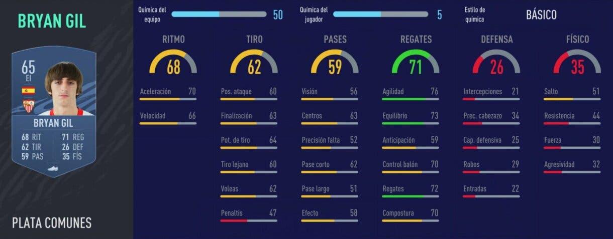 FIFA 22: las principales pérdidas de la Liga Santander en Ultimate Team Bryan Gil