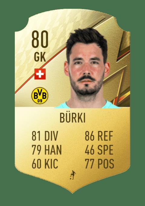 FIFA 22 medias: estas son las cartas del Borussia Dortmund Burki
