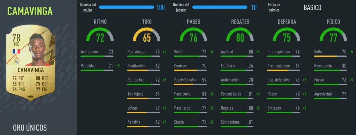 FIFA 22: review de Camavinga. ¿Gran centrocampista para empezar la temporada o sobrevalorado? Ultimate Team stats in game