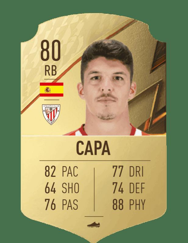 FIFA 22 medias: los jugadores con más físico en Ultimate Team y Modo Carrera Capa