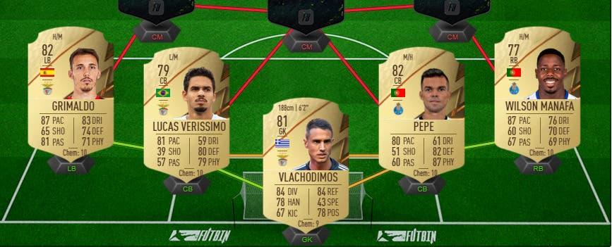 FIFA 22: defensa competitiva de bajo precio para enfrentarse a los rivales más exigentes (pueden linkearse fácilmente) Ultimate Team