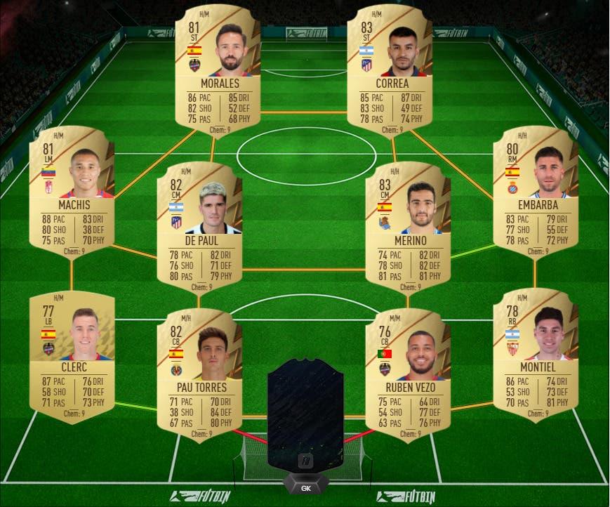 FIFA 22: equipo de la Liga Santander para empezar Ultimate Team y sus alternativas