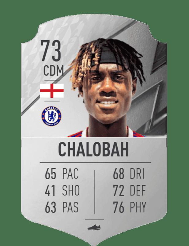 chalobah