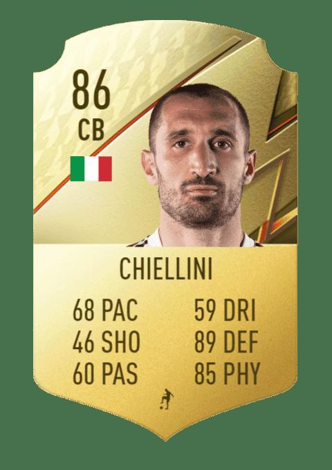 FIFA 22 medias: estos son los futbolistas con más defensa de Ultimate Team y Modo Carrera Chiellini