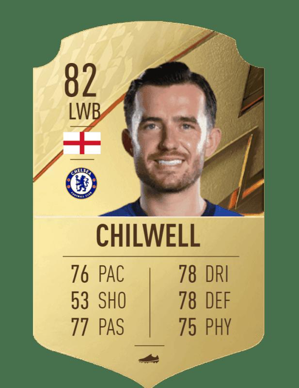 chilwell