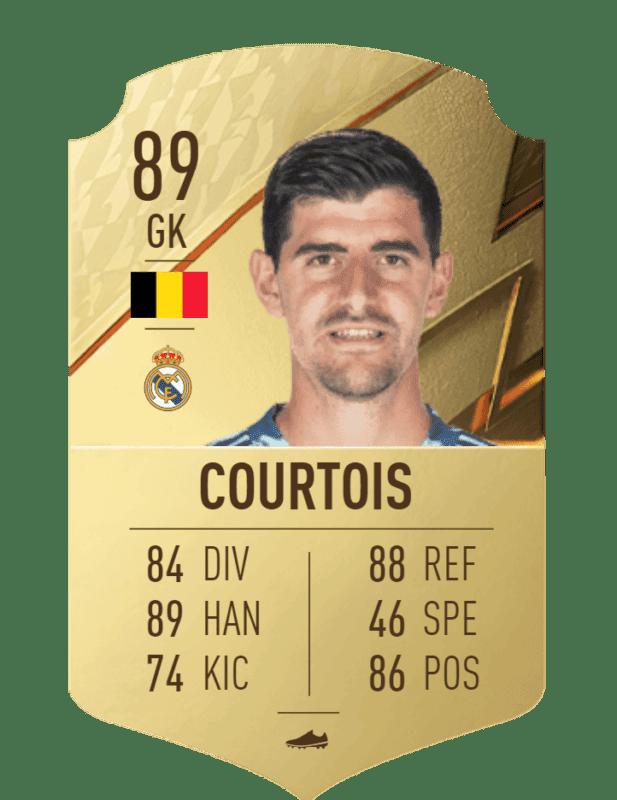 FIFA 22 medias: estas son las cartas oficiales del Real Madrid en Ultimate Team Courtois