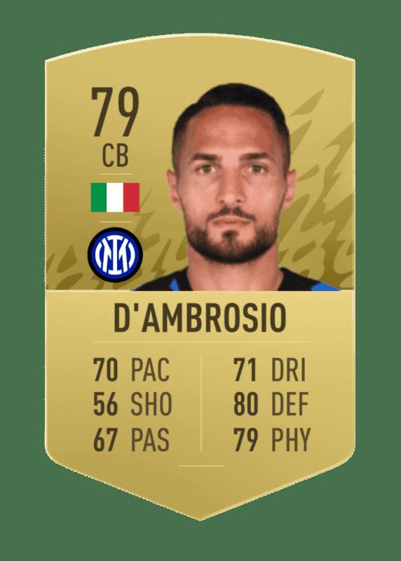 dambrosiano