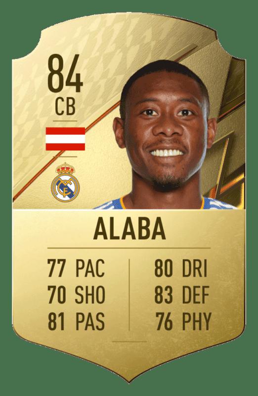 FIFA 22 medias: estos son los 20 mejores jugadores de la Liga Santander en Ultimate Team Alaba