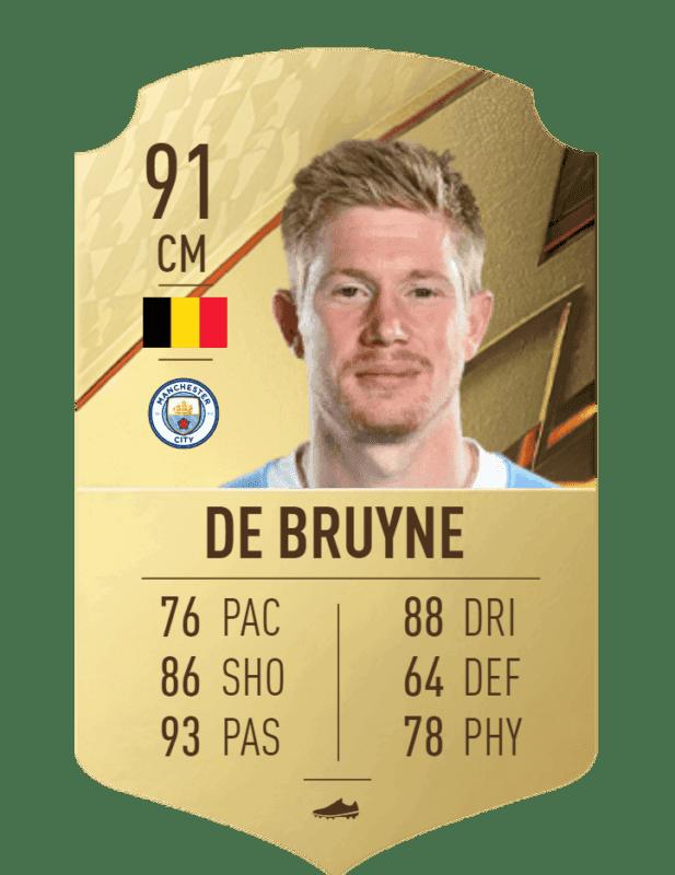 FIFA 22 medias: estas son todas las cartas reveladas del Manchester City Ultimate Team De Bruyne