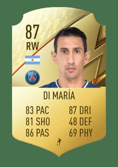FIFA 22 medias: estas son las cartas oficiales del PSG en Ultimate Team Ángel Di María