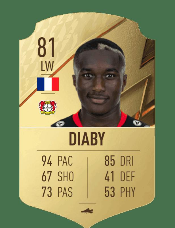 FIFA 22 medias: estos son los jugadores más rápidos de Ultimate Team y Modo Carrera Moussa Diaby
