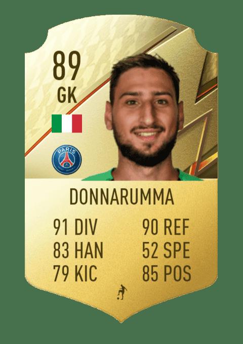 FIFA 22 medias: estas son las cartas oficiales del PSG en Ultimate Team Donnarumma