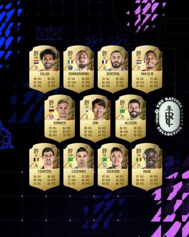 FIFA 22 medias: ¡Oficial! Estas son las 22 mejores cartas de Ultimate Team 2