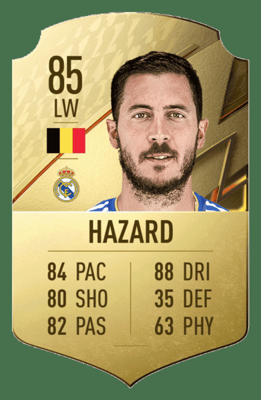 FIFA 22 medias: estos son los 20 mejores jugadores de la Liga Santander en Ultimate Team Hazard
