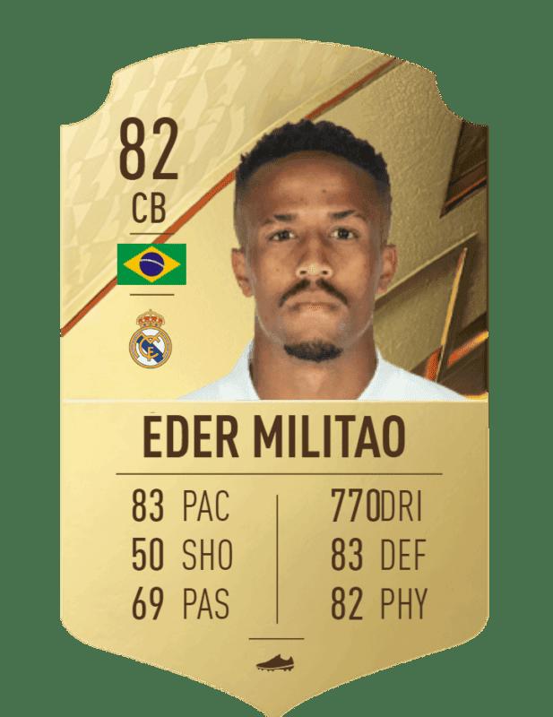 FIFA 22 medias: estas son las cartas oficiales del Real Madrid en Ultimate Team Militao