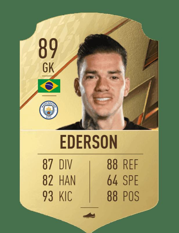 FIFA 22 medias: estas son todas las cartas reveladas del Manchester City Ultimate Team Ederson
